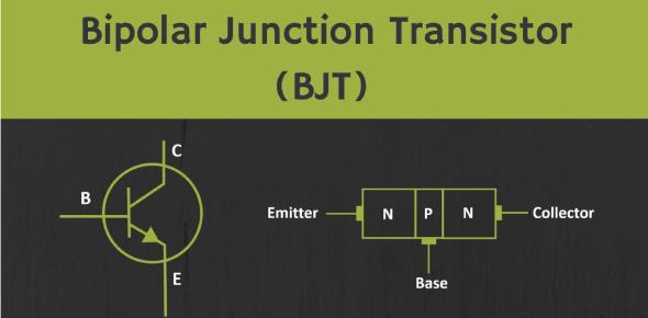 Bipolar Junction Transistor Quiz! Trivia