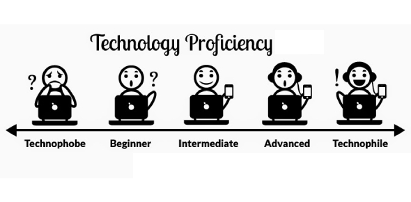 Technology Proficiency Assessment Quiz! Trivia