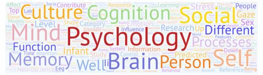 Intro To Psych: Test One Quiz