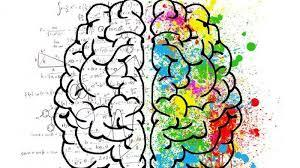 Tes Dominan Otak Kiri Atau Otak Kanan