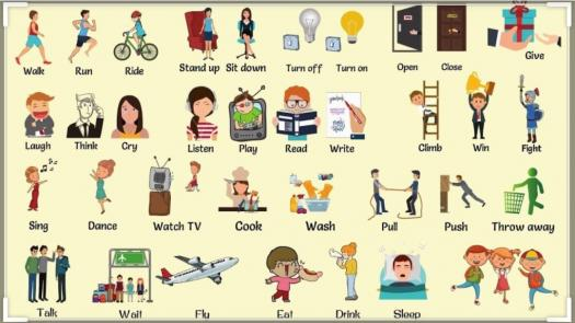 Can You Find Out The Activity From The Picture! Quiz