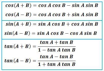 Rumus Trigonometri - Rumus Jumlah Dan Selisih Dua Sudut