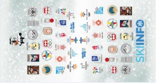 Kviz - Zimske Olimpijske Igre