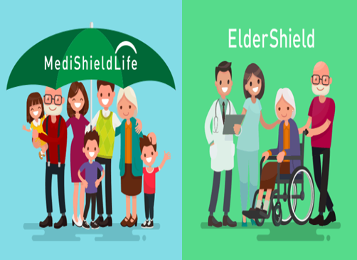 Medishield & Eldershield Quiz