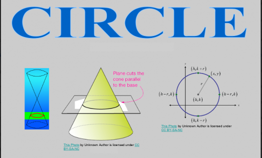 St#2 Circles (Part 1)