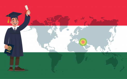Quiz: Facts And Beyond  Teaching English In Hungary