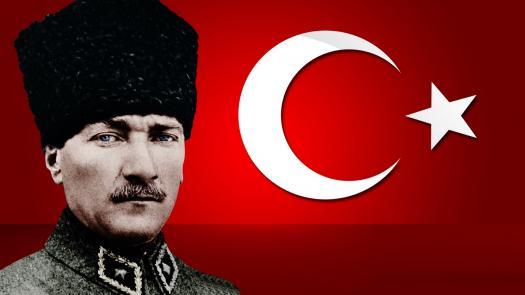 Turkish Political Party Quiz
