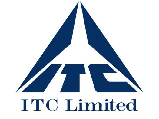 Class Test-II Roadmap Of Itc Ltd.