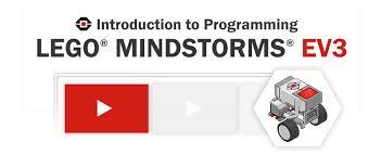 Intro To Robotics Programming Quiz - ProProfs Quiz