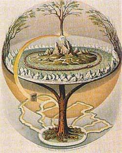 Mf Prelims Q3: Creation Myths