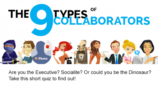 What Type Of Collaborator Are You? (by Imeet Central)