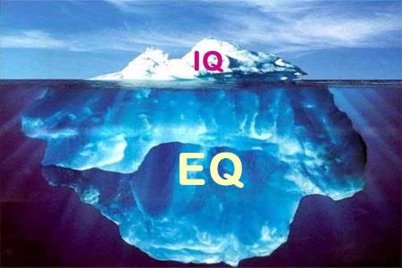 A E Dini Se Sa E Keni EQ