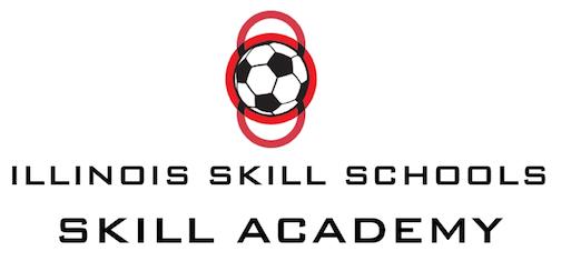 Skill Academy Quiz