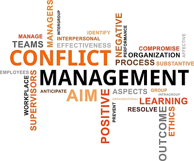 types of workplace conflict