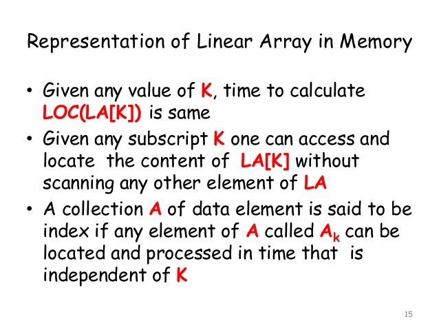 Why are the elements of an array stored successively in memory cells?