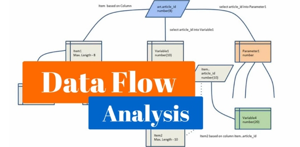 What does data flow analysis study?
