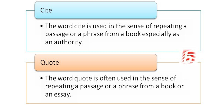 Cite and quote are two English words that have almost the same meaning. Most times, people use to