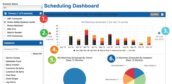 What option is available scheduling a dashboard refresh?<br/>