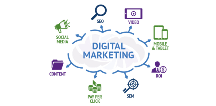 First of all in the word- Digital+ Marketing The word Marketing means market your product,
