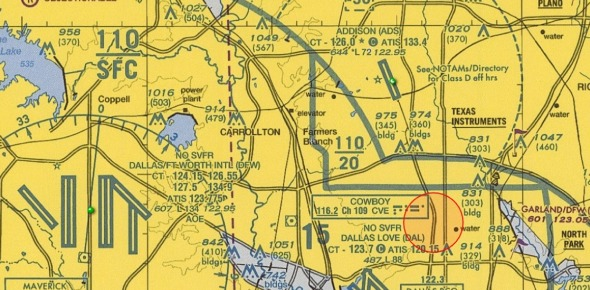 What are published VFR routes?