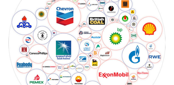 MNC refers to multinational corporations. If you are not familiar with this, this is a large