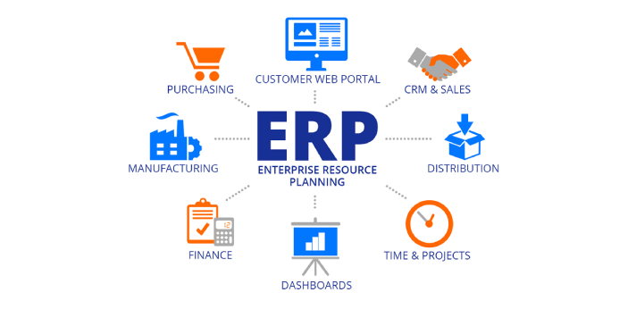 What'sERP Software? ERP stands for Enterprise resource planning; all the companies utilize ERP