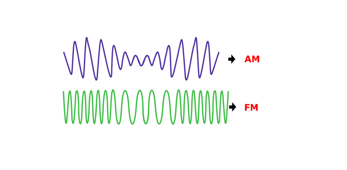 AM and FM are two famous means of sending information via the airwaves. AM stands for amplitude