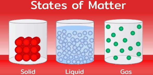 What is the process called when a solid changes directly into a gas?