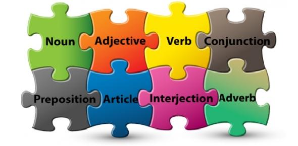What part of speech describes a noun or pronoun?