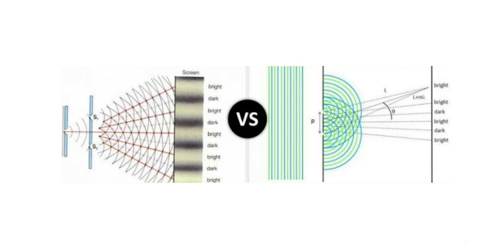 Diffraction and interference are known to be two terms that are normally used in Science. Some