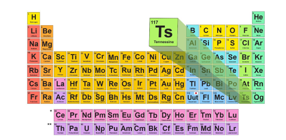 Yes, there are two types of pure substances, compounds and elements. Elements consist of a single