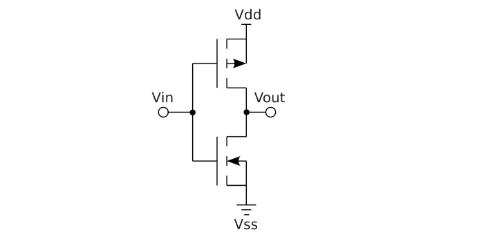 CMOS stands for Complimentary Metal Oxide Semiconductor. This is known to be a type of technology
