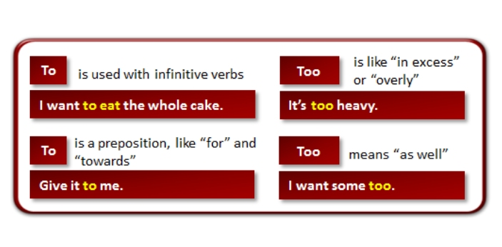 """Some people may become confused about using """"to"""" and """"too"""" because they"""