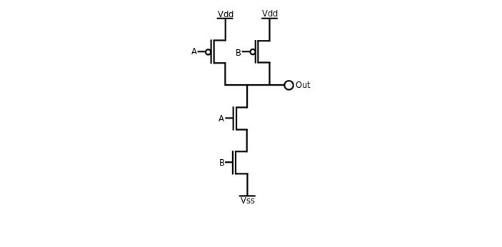 CMOS stands for Complimentary Metal Oxide Semiconductor, and TTL stands for Transistor- transistor