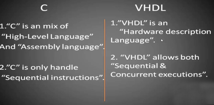 Verilog and VHDL are description languages for hardware which are used in writing programs for