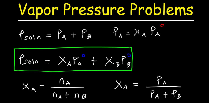 Partial pressure and vapor pressure are both commonly used scientific terms to refer to the amount