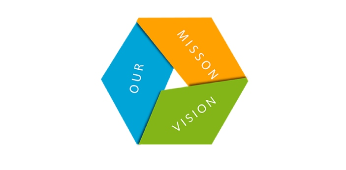 Mission and vision are two words that are often mistaken for each other. Although, there are so