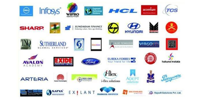 MNC stands for Multi-National Company. This is a company that can offer different products, items,