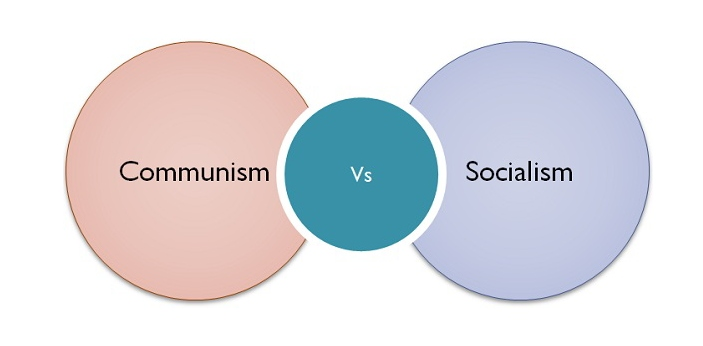 Socialism and Communism are different types of economic systems that consider the fact that all