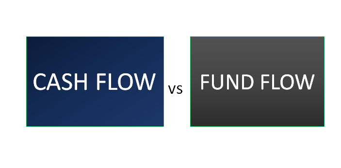 Cash flow is known to be a type of statement that a lot of investors find essential. This is needed