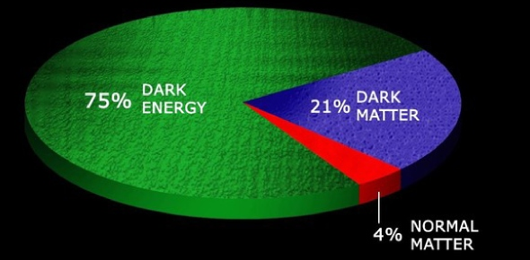 Could Dark Energy and Dark Matter have their own gravities?