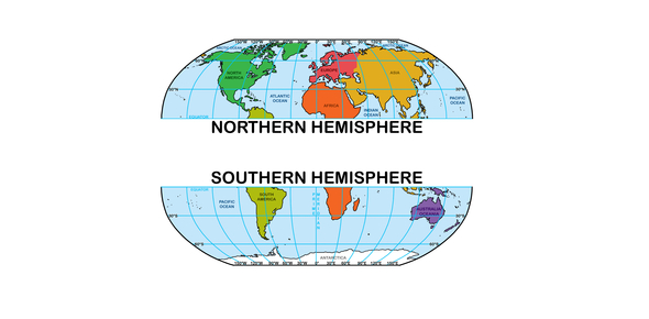What line separates the Northern and Southern Hemispheres?
