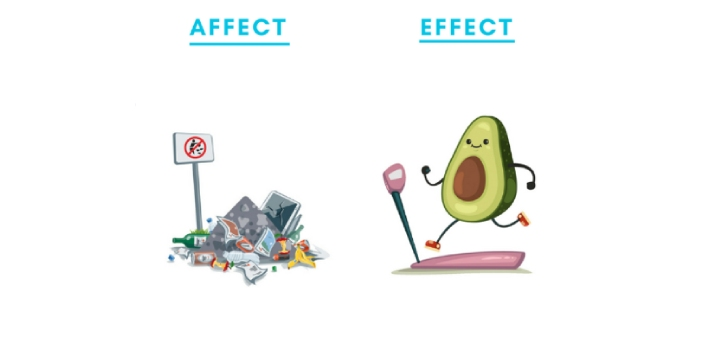 Affect and Effect are English words with almost the same sound. As you can see, the only difference