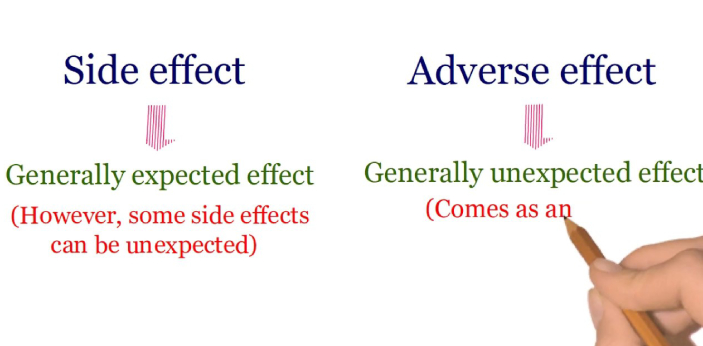 Side effects and adverse effects are two different things that explain the outcome of the reaction