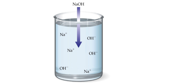 What is the concentration of the acid if 20 ml is needed to titrate 35 mL of acid?<br/> The concentration of NaOH is 0.5 M.<br/>