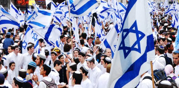 What does Zionism mean?