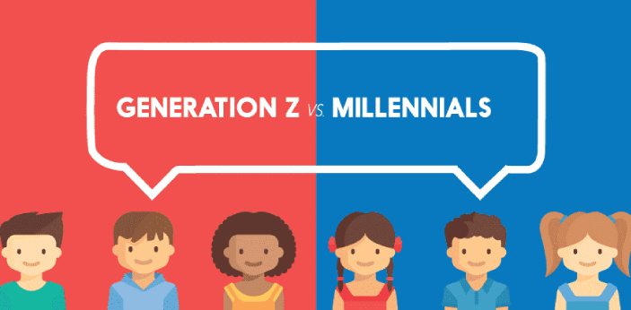 A lot of people use the terms Gen Z and Millennials incorrectly. Millennials are actually people