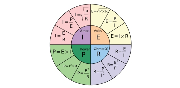 Why does Ohm's Law fail?