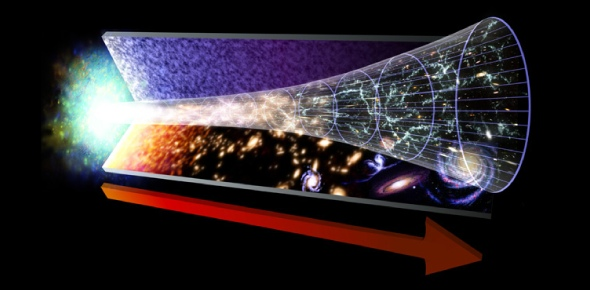 How does the discovery of radiations coming from all directions in space support the big bang theory?<br/>