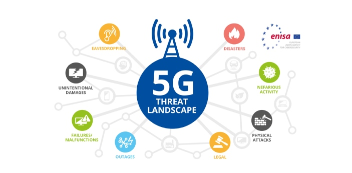 5G has already been launched, though it is limited presently. This means it is yet to be launched